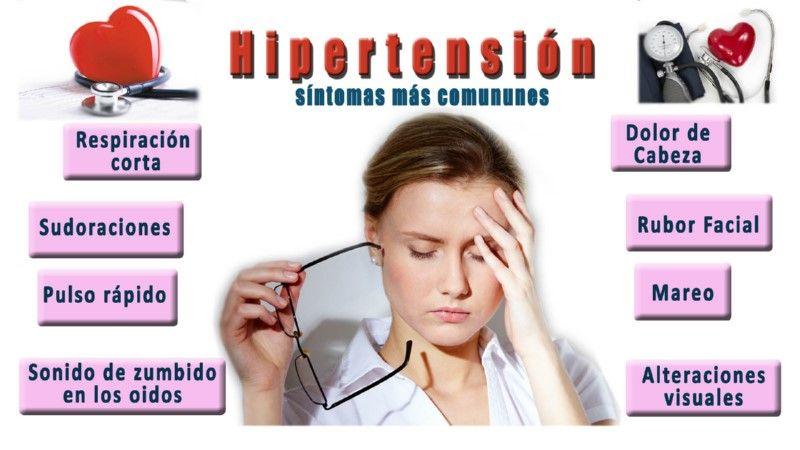 Presión arterial: ¿Qué es? Fisiología, tipos clasificación..