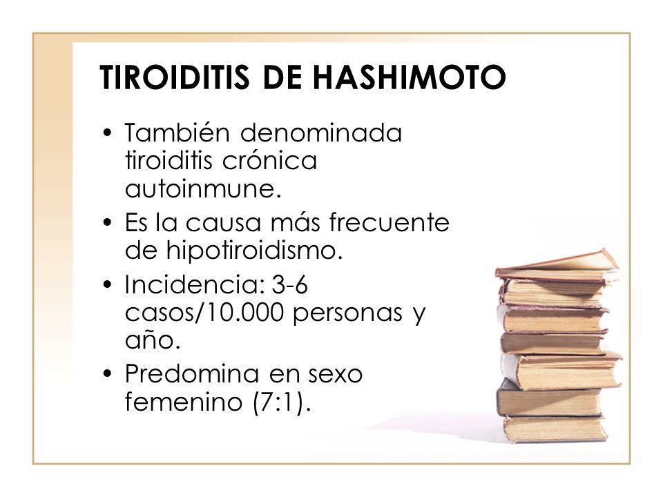 Hormonas Tiroideas