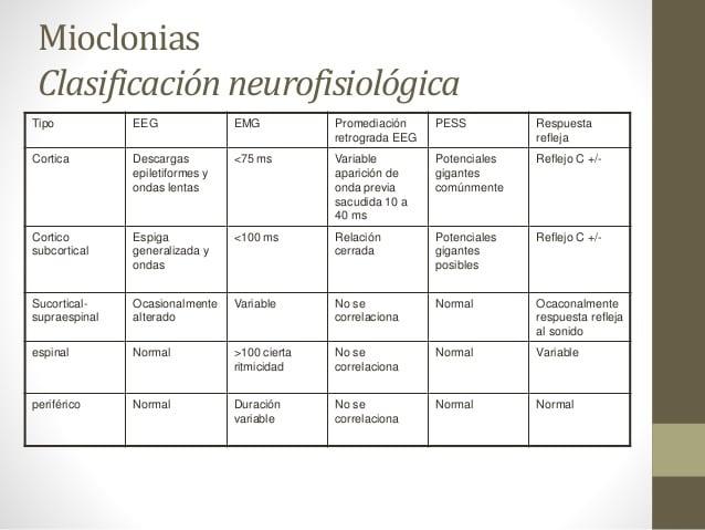 Tipos de contracción muscular-7