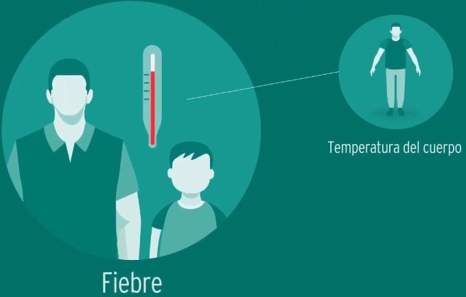 Qué es la fiebre